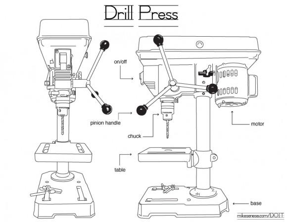 drill press diagram download wiring diagrams u2022 rh osomeweb com drill press pulley diagram drill press pulley diagram